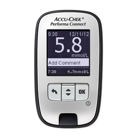 ACCU-CHEK® Performa Connect